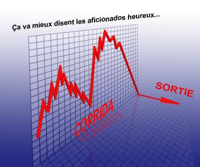 un graphique